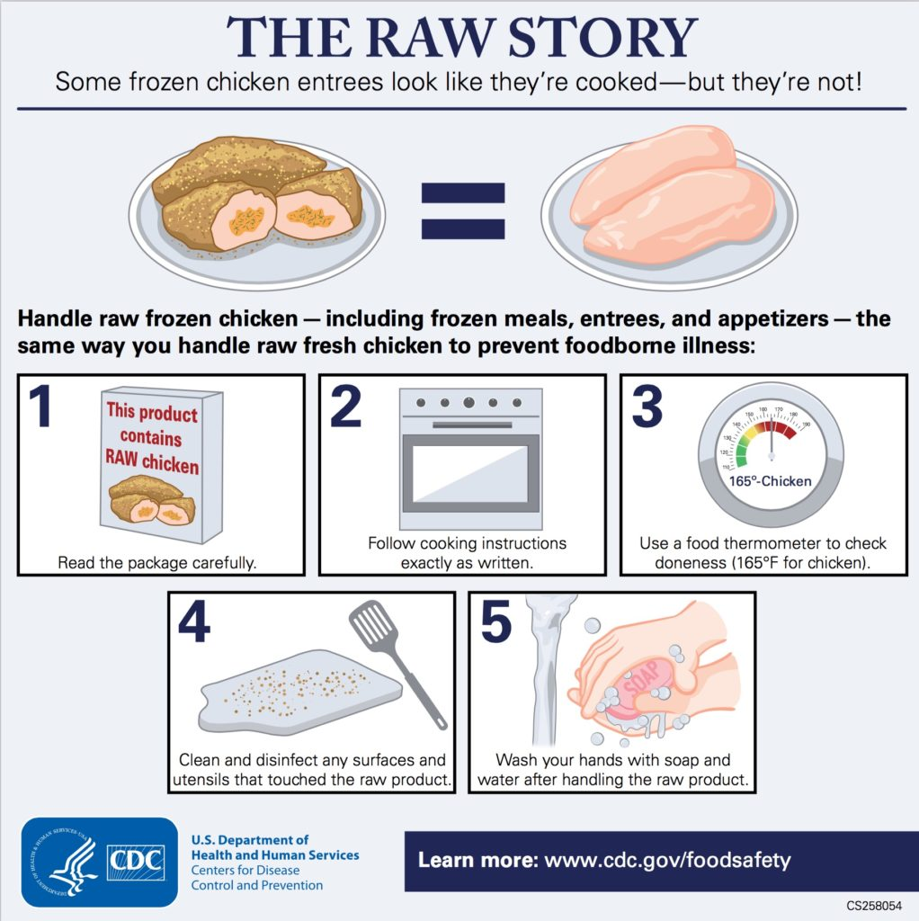 You Can Share Infographics to Help Prevent Foodborne Illness + Save Lives